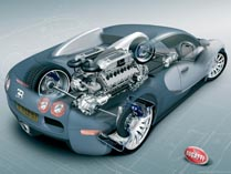 Авто Bugatti Veyron в разрезе