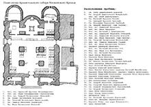 Московский Кремль Архангельский собор схема расположения гробниц